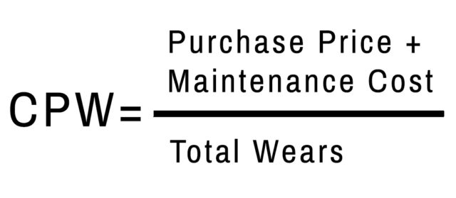 How to Calculate Cost Per Wear